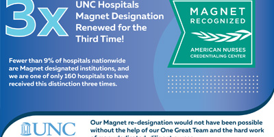 "UNC Hospitals' ""Magnet"" Status Renewed for Third Time"
