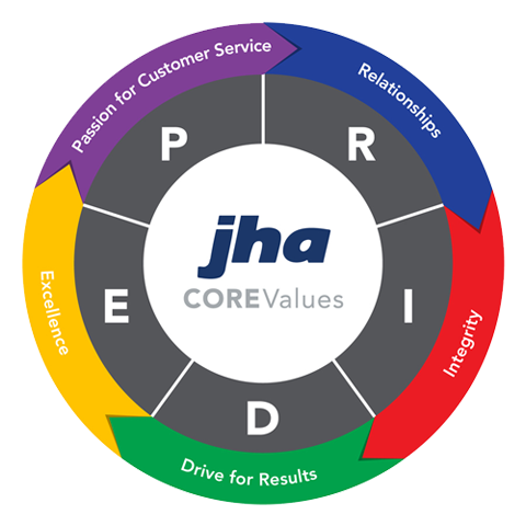 Core Values Wheel Image