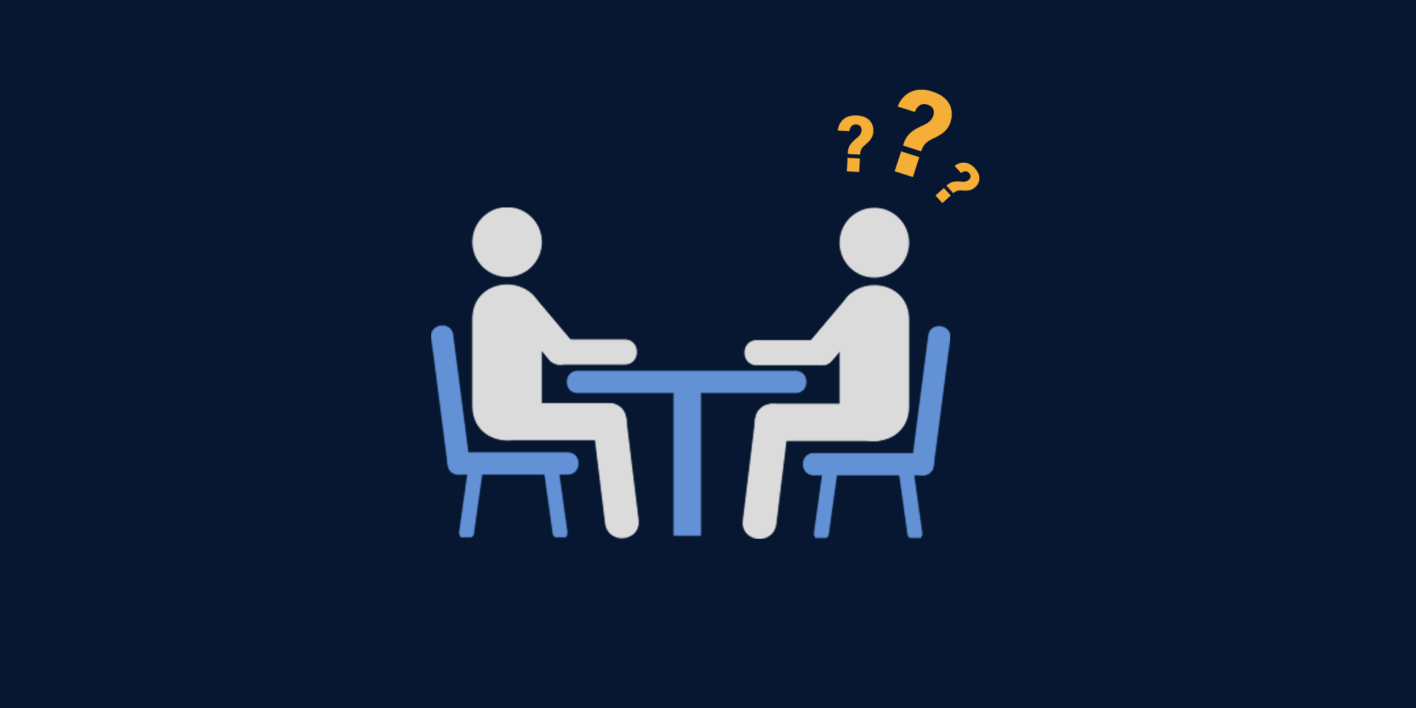 6 questions you might be asked at your next interview | RBS